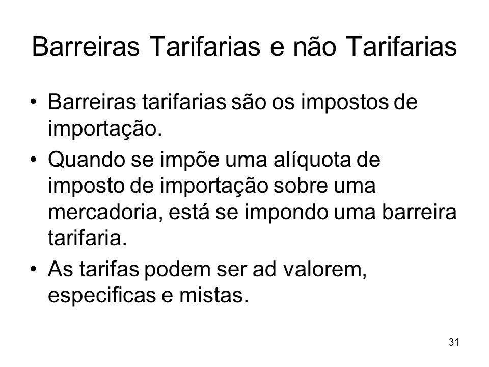 Barreiras Tarifarias e não Tarifarias