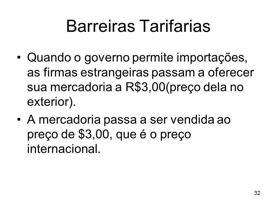 Barreiras Tarifarias Quando o governo permite importações, as firmas estrangeiras passam a oferecer sua mercadoria a R$3,00(preço dela no exterior).