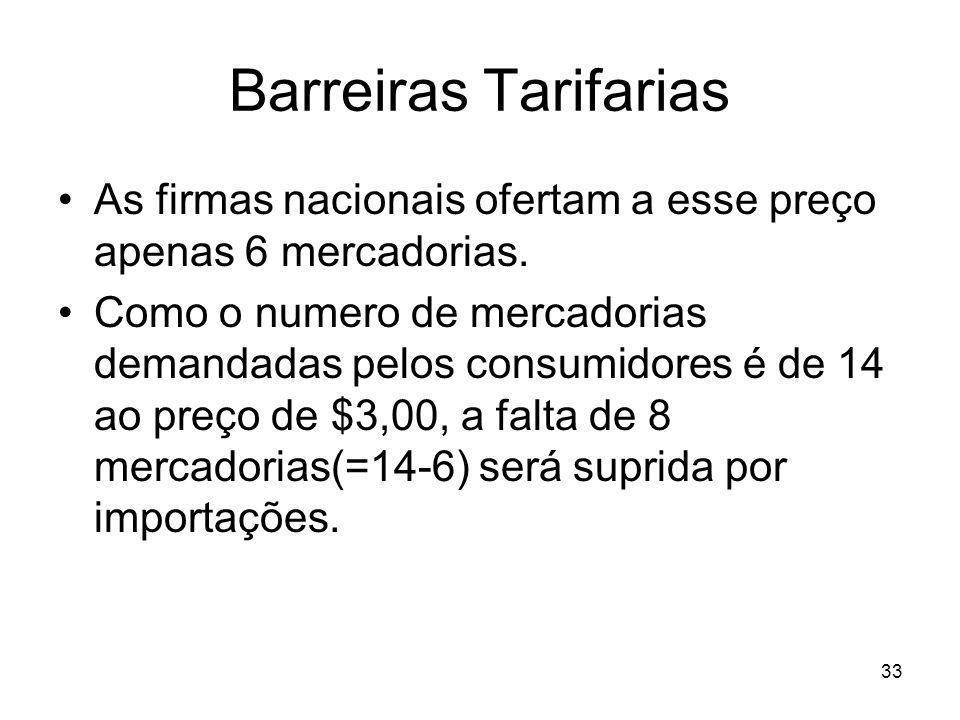 Barreiras Tarifarias As firmas nacionais ofertam a esse preço apenas 6 mercadorias.