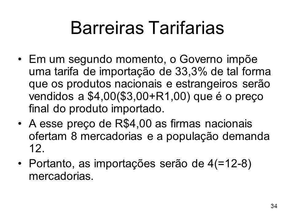 Barreiras Tarifarias