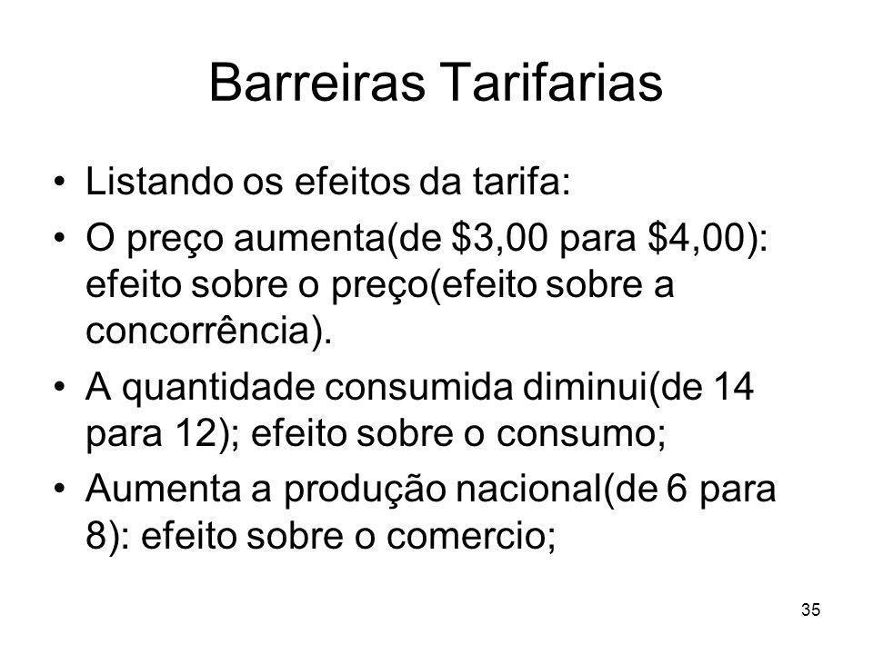 Barreiras Tarifarias Listando os efeitos da tarifa: