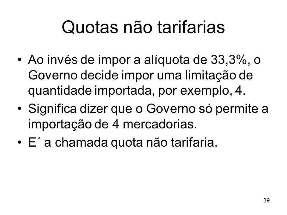 Quotas não tarifarias Ao invés de impor a alíquota de 33,3%, o Governo decide impor uma limitação de quantidade importada, por exemplo, 4.
