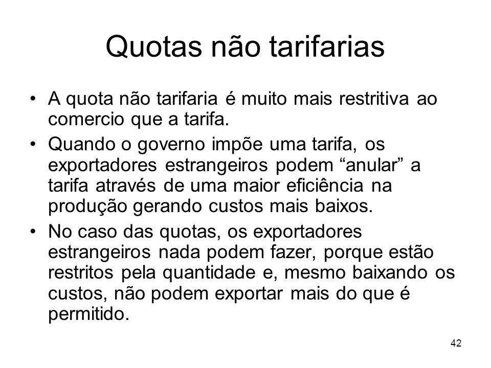Quotas não tarifarias A quota não tarifaria é muito mais restritiva ao comercio que a tarifa.