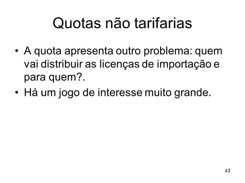 Quotas não tarifarias A quota apresenta outro problema: quem vai distribuir as licenças de importação e para quem .