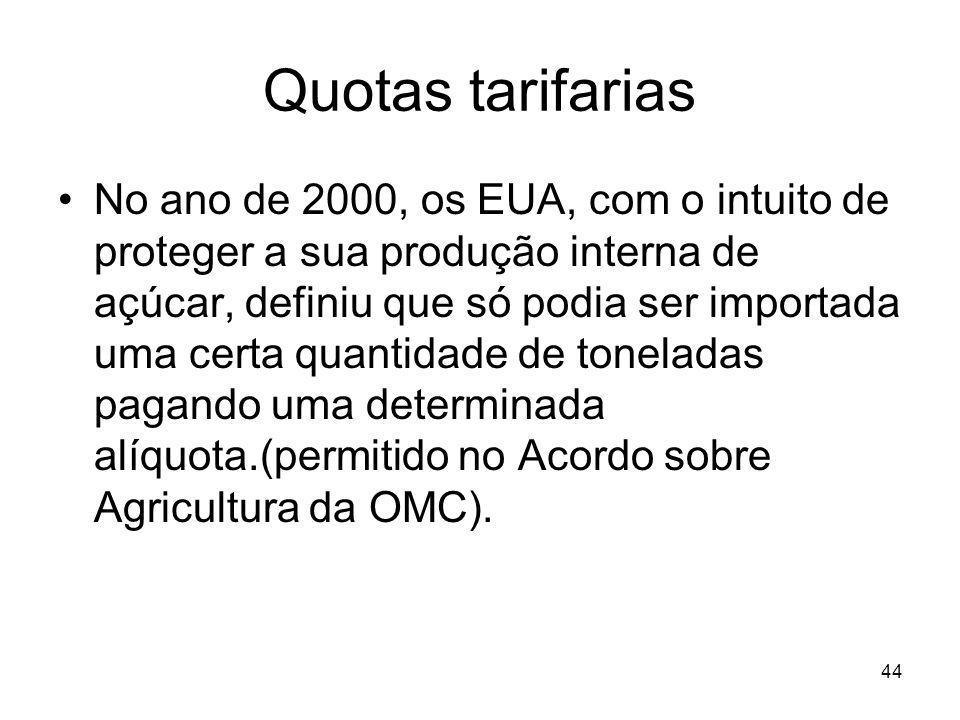 Quotas tarifarias