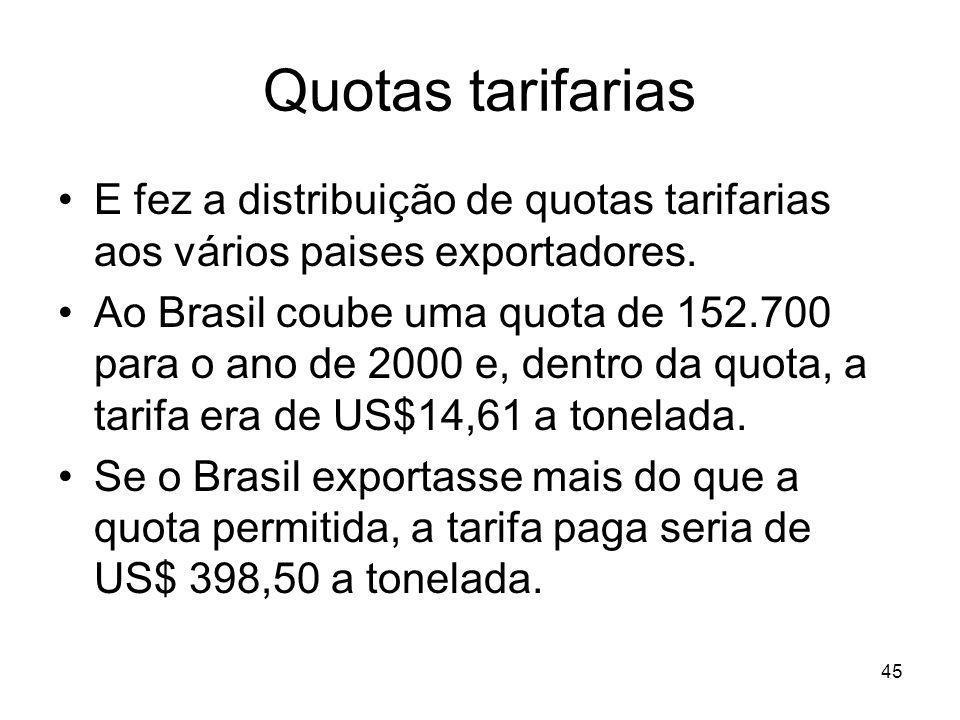 Quotas tarifarias E fez a distribuição de quotas tarifarias aos vários paises exportadores.