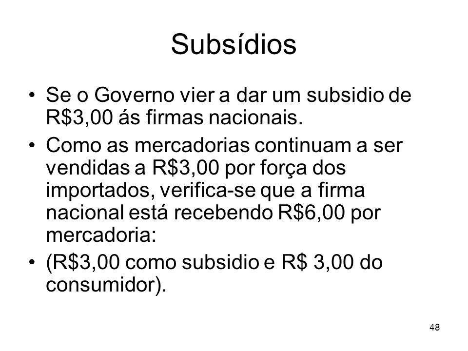 Subsídios Se o Governo vier a dar um subsidio de R$3,00 ás firmas nacionais.