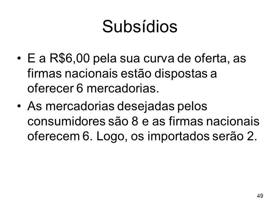 Subsídios E a R$6,00 pela sua curva de oferta, as firmas nacionais estão dispostas a oferecer 6 mercadorias.