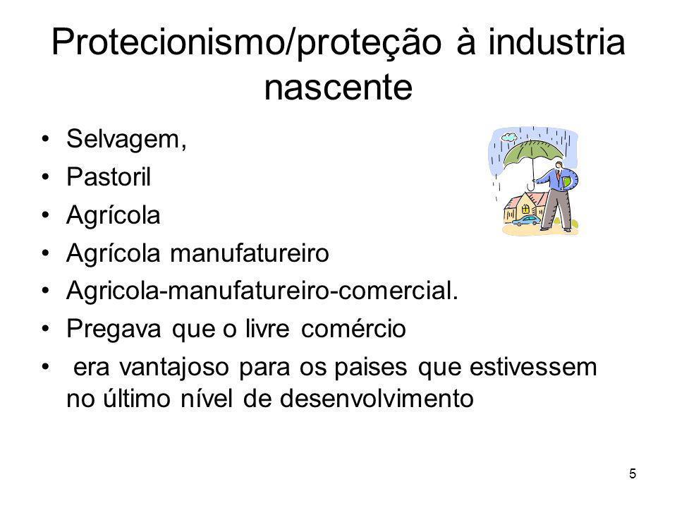 Protecionismo/proteção à industria nascente