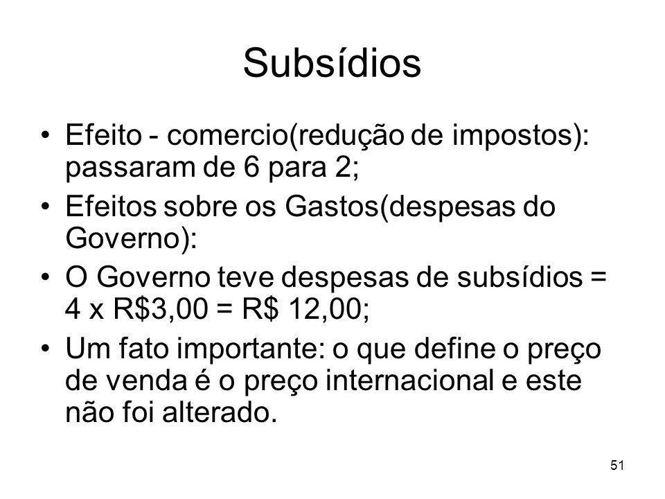 Subsídios Efeito - comercio(redução de impostos): passaram de 6 para 2; Efeitos sobre os Gastos(despesas do Governo):