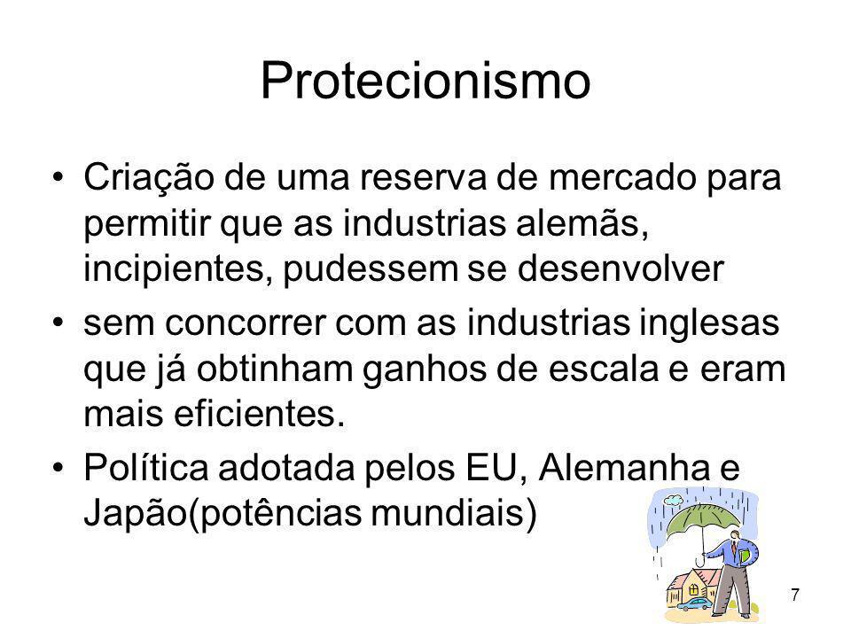 Protecionismo Criação de uma reserva de mercado para permitir que as industrias alemãs, incipientes, pudessem se desenvolver.
