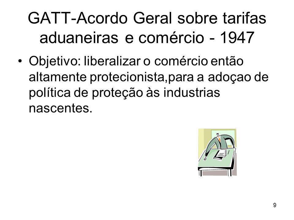 GATT-Acordo Geral sobre tarifas aduaneiras e comércio - 1947