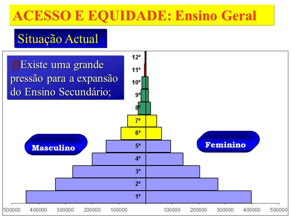 ACESSO E EQUIDADE: Ensino Geral