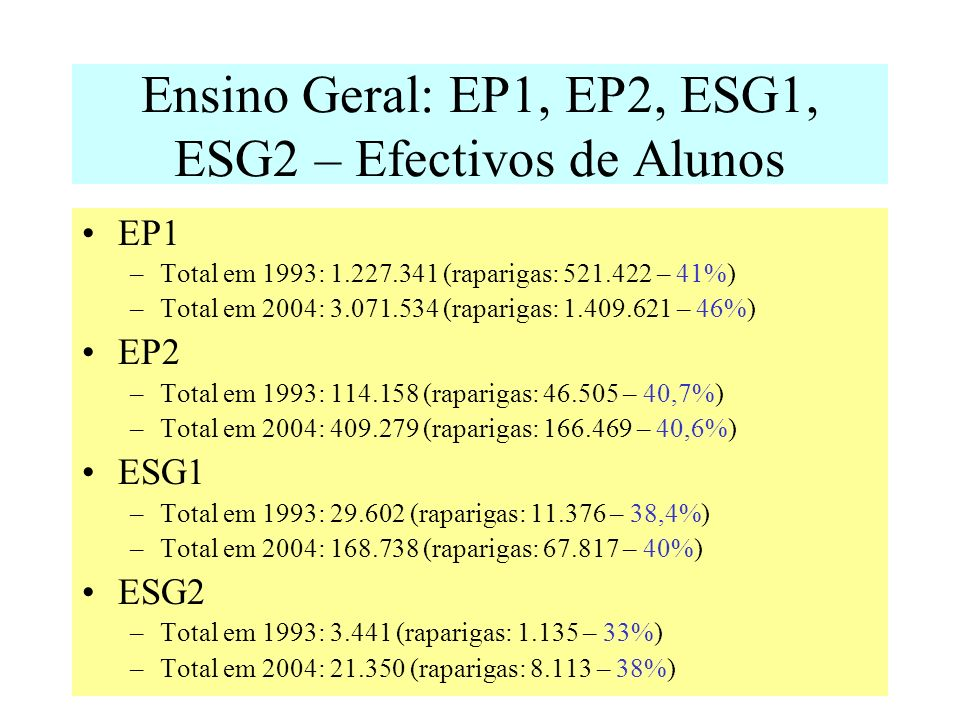 Ensino Geral: EP1, EP2, ESG1, ESG2 – Efectivos de Alunos