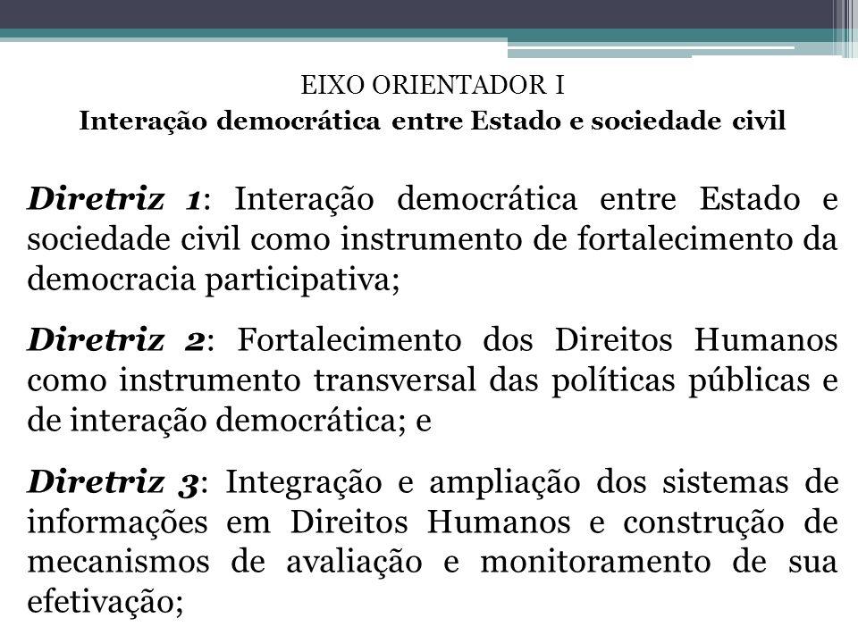 Interação democrática entre Estado e sociedade civil
