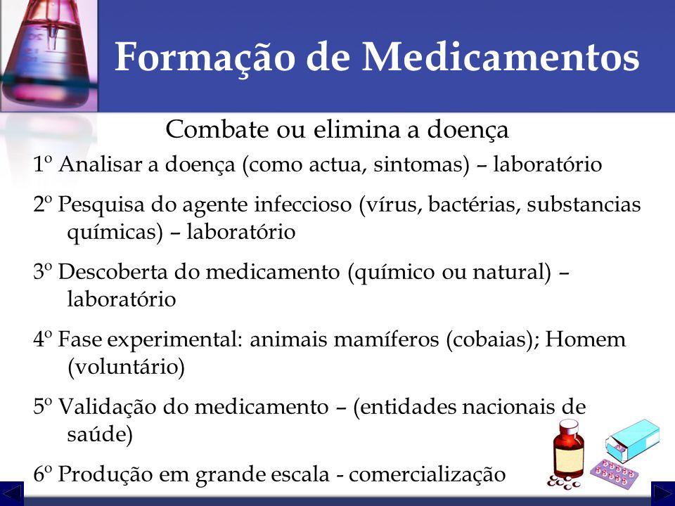 Formação de Medicamentos