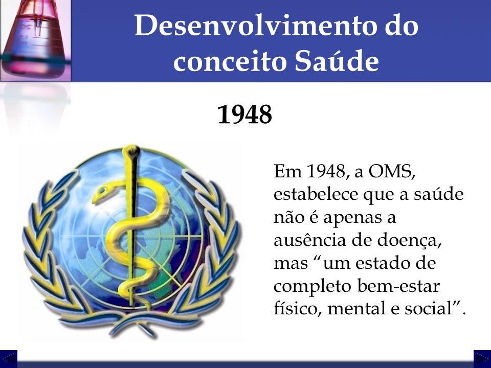 Desenvolvimento do conceito Saúde