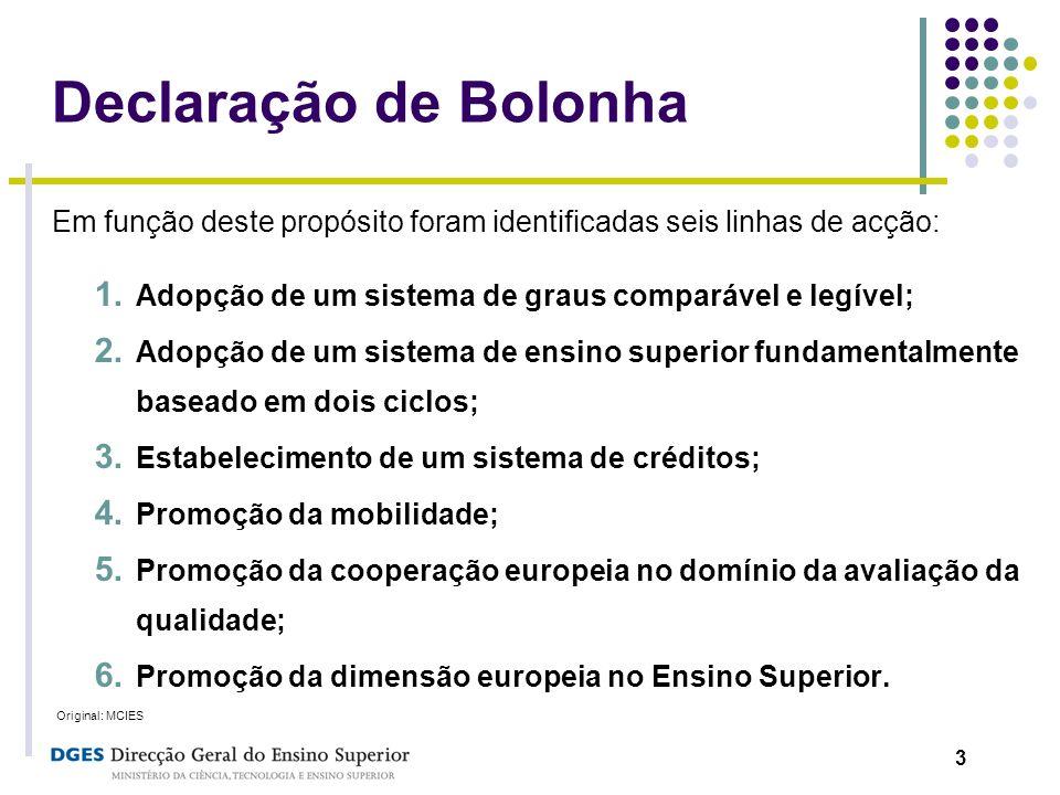 Declaração de Bolonha Em função deste propósito foram identificadas seis linhas de acção: Adopção de um sistema de graus comparável e legível;