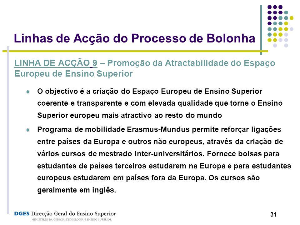 Linhas de Acção do Processo de Bolonha