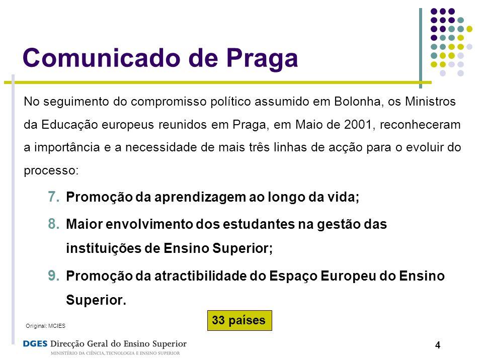 Comunicado de Praga Promoção da aprendizagem ao longo da vida;