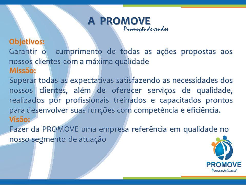 A PROMOVE Promoção de vendas. Objetivos: Garantir o cumprimento de todas as ações propostas aos nossos clientes com a máxima qualidade.