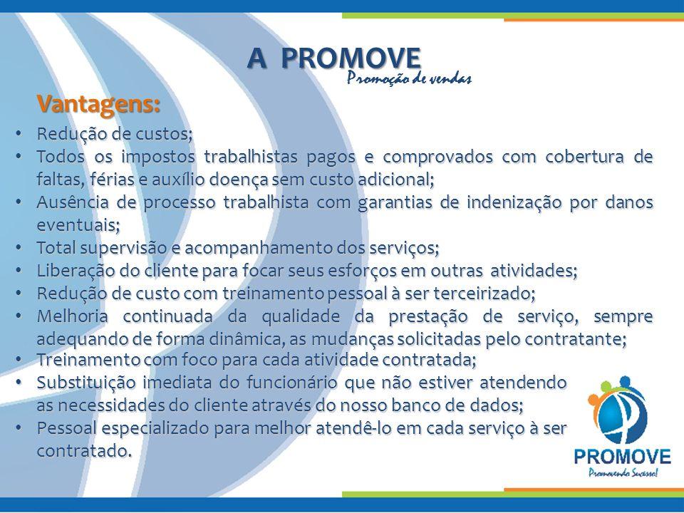 A PROMOVE Vantagens: Promoção de vendas Redução de custos;