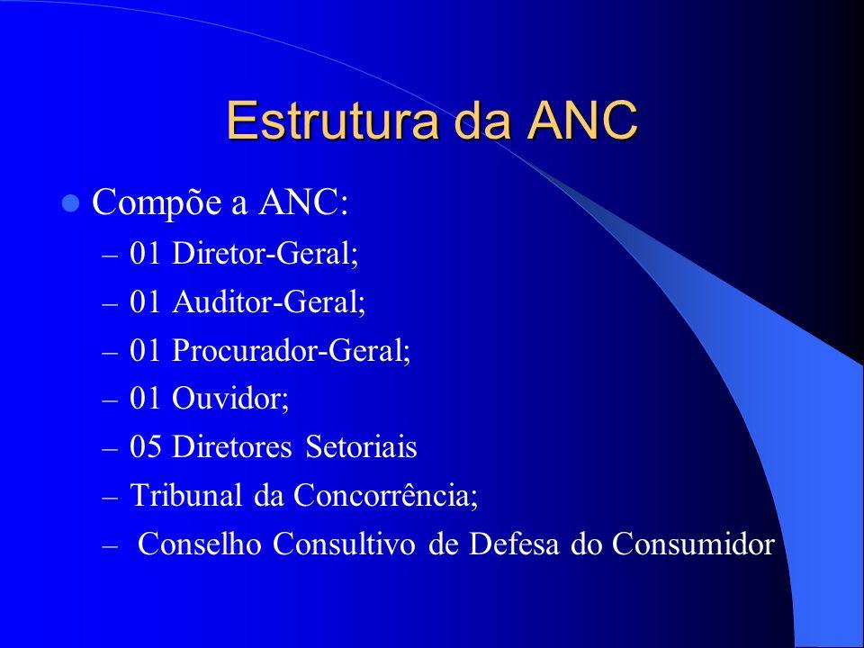 Estrutura da ANC Compõe a ANC: 01 Diretor-Geral; 01 Auditor-Geral;