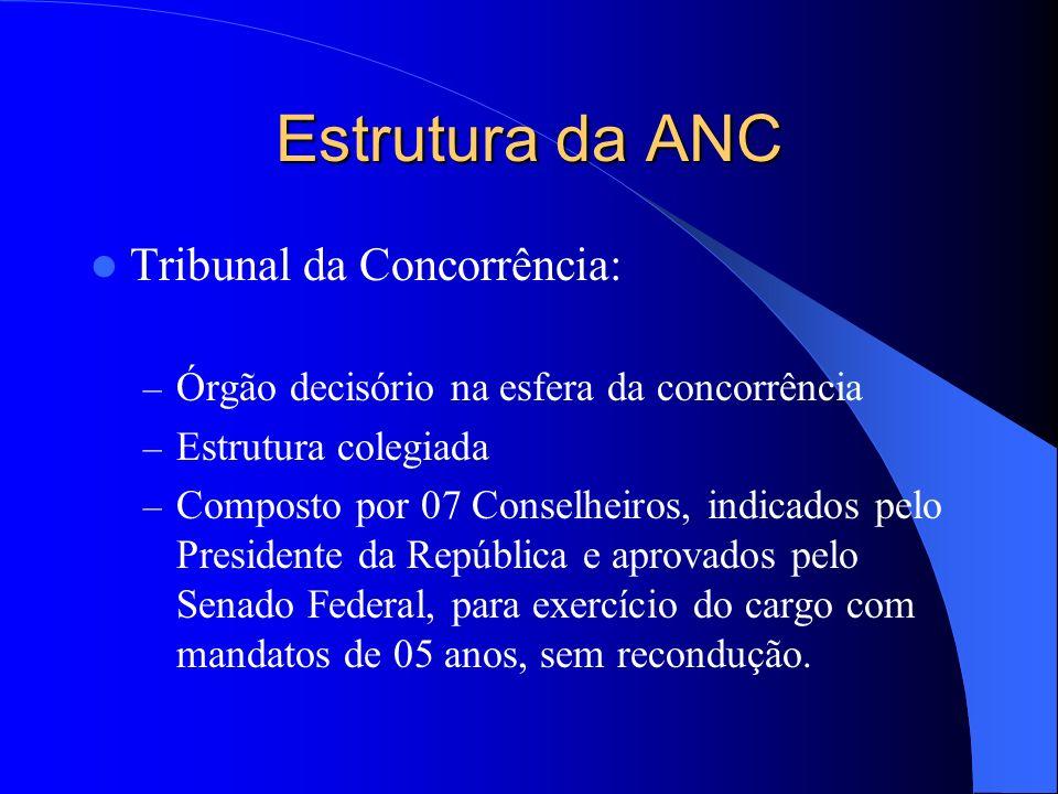 Estrutura da ANC Tribunal da Concorrência: