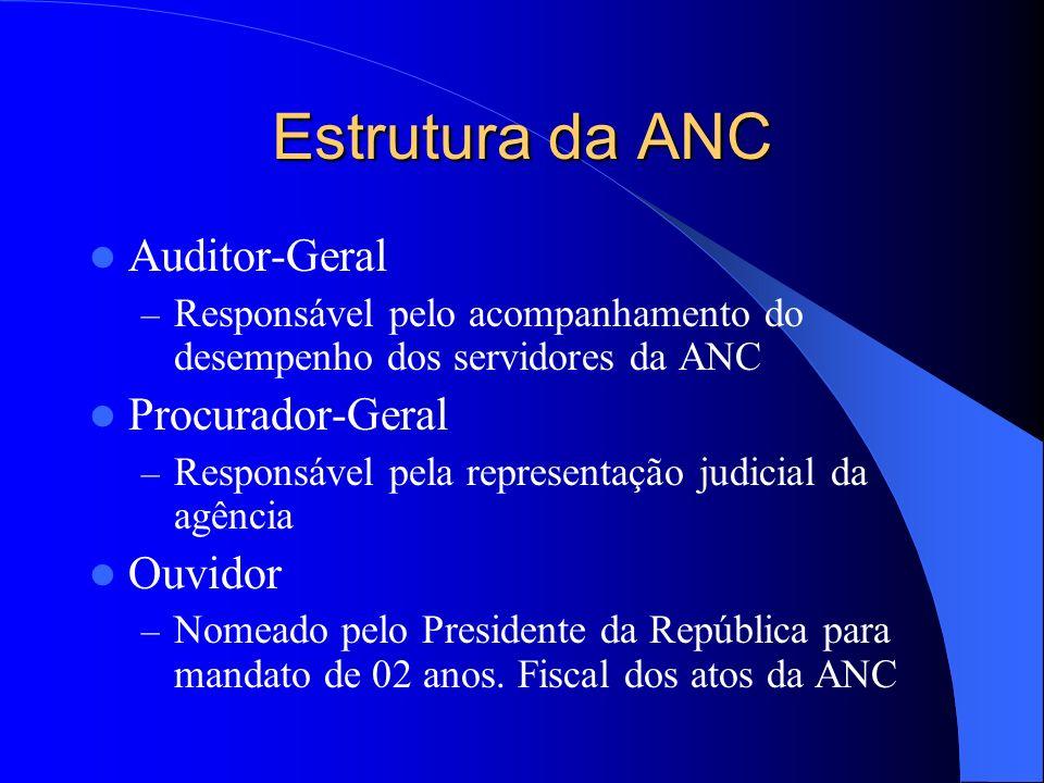Estrutura da ANC Auditor-Geral Procurador-Geral Ouvidor