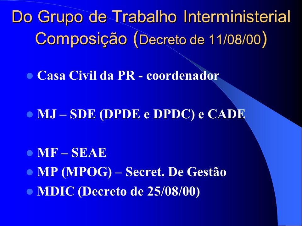Do Grupo de Trabalho Interministerial Composição (Decreto de 11/08/00)