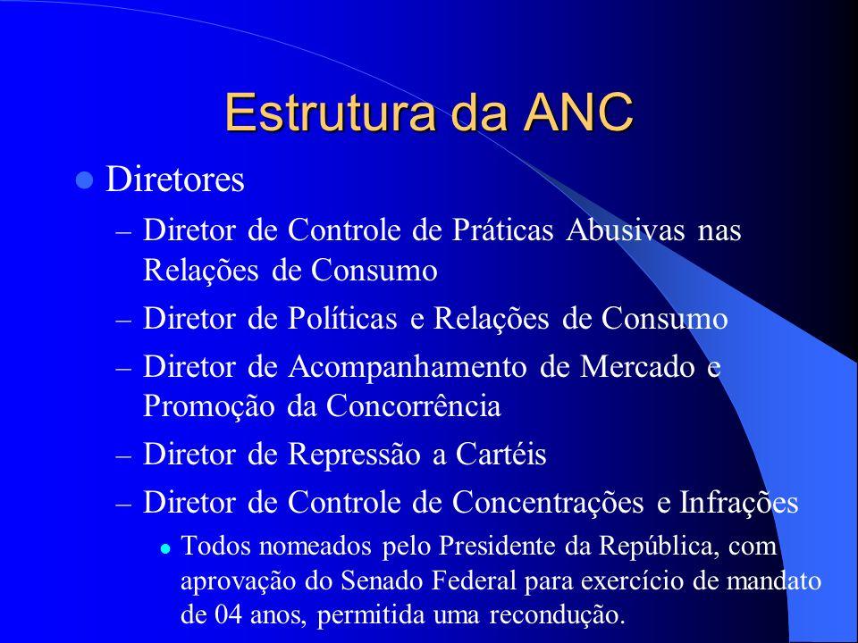 Estrutura da ANC Diretores