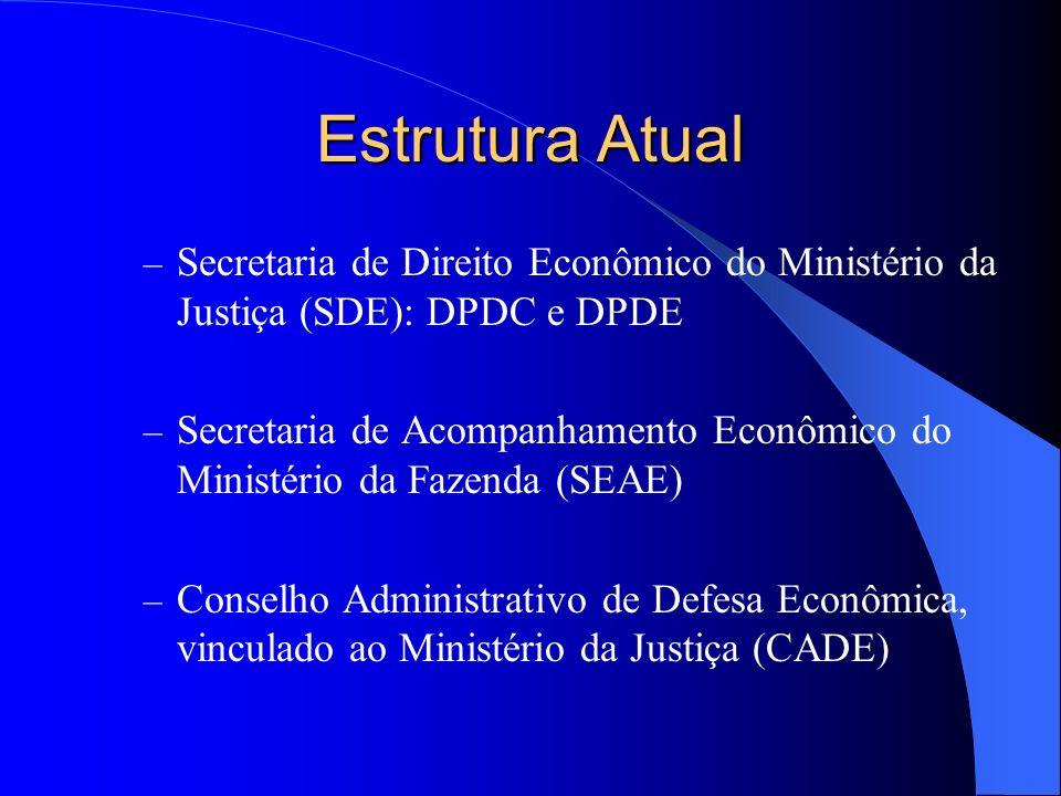 Estrutura Atual Secretaria de Direito Econômico do Ministério da Justiça (SDE): DPDC e DPDE.