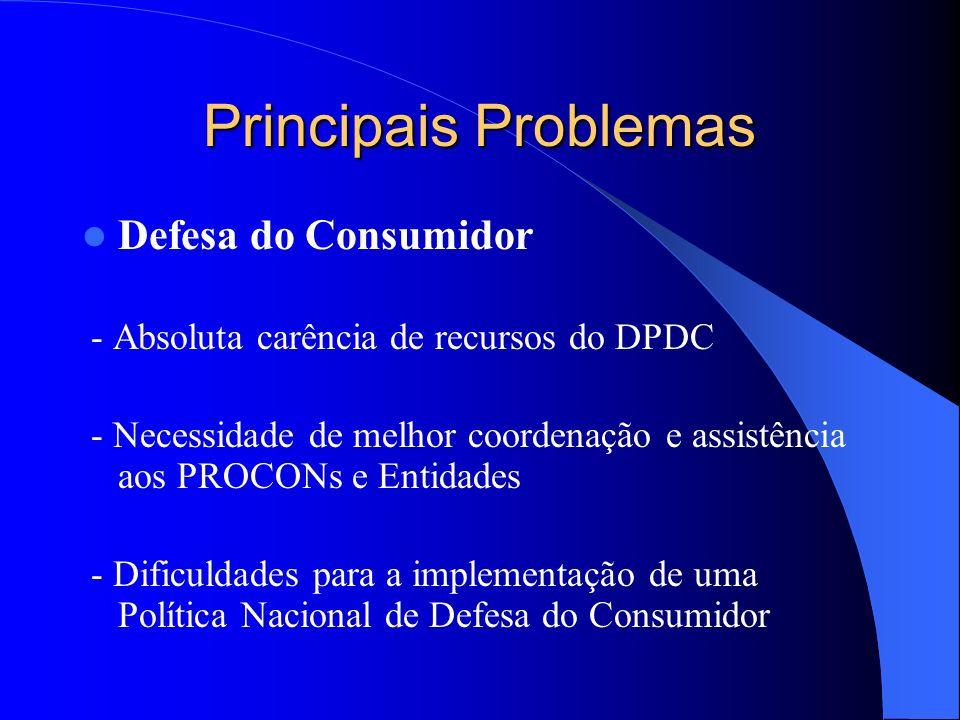 Principais Problemas Defesa do Consumidor