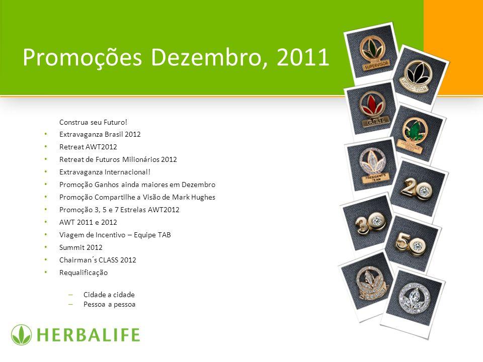 Promoções Dezembro, 2011 Construa seu Futuro! Extravaganza Brasil 2012