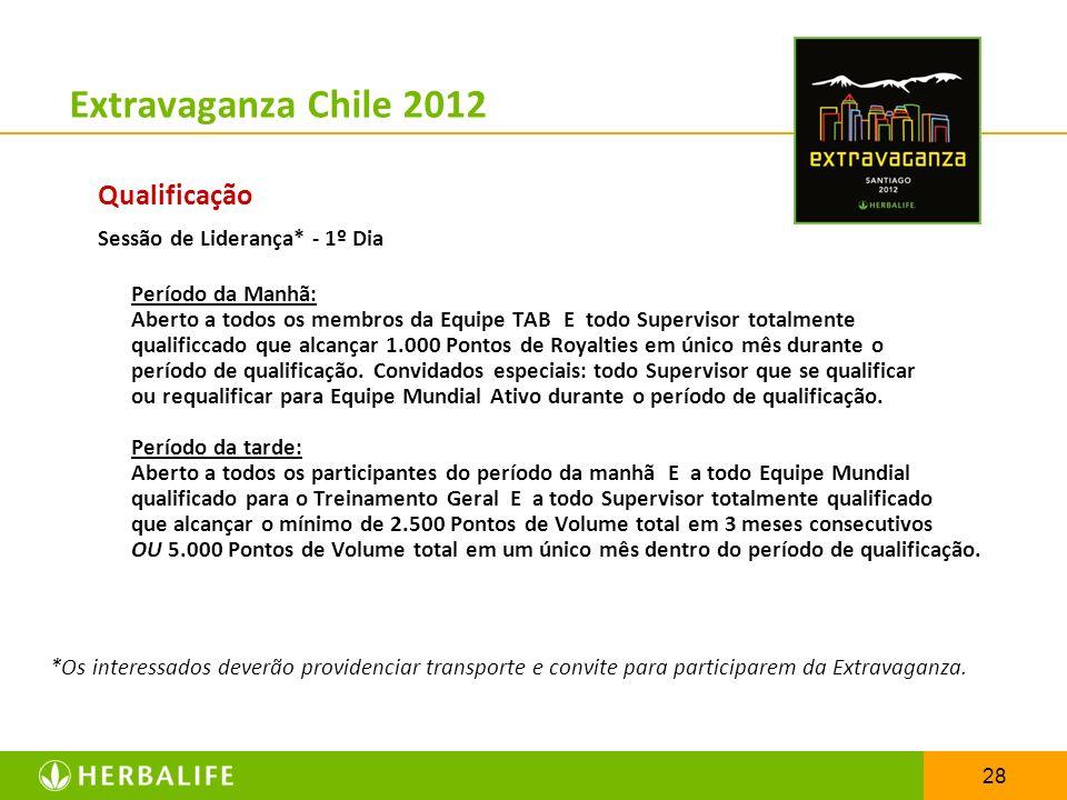 Extravaganza Chile 2012 Qualificação Sessão de Liderança* - 1º Dia