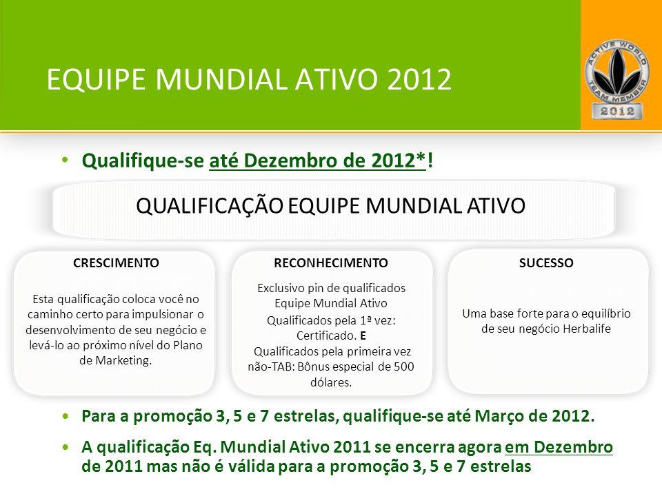 EQUIPE MUNDIAL ATIVO 2012 QUALIFICAÇÃO EQUIPE MUNDIAL ATIVO