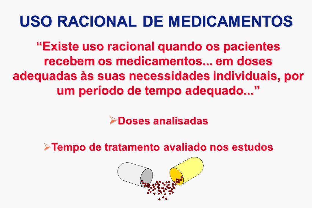 USO RACIONAL DE MEDICAMENTOS Tempo de tratamento avaliado nos estudos