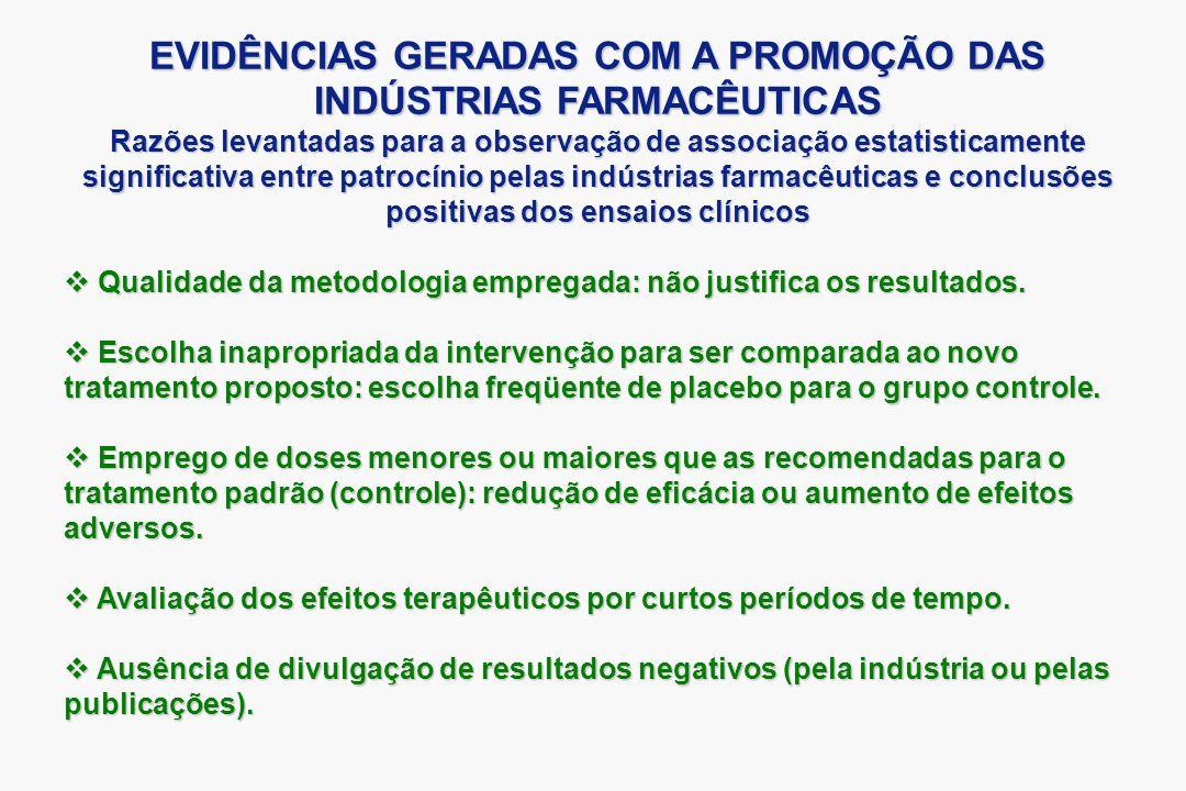 EVIDÊNCIAS GERADAS COM A PROMOÇÃO DAS INDÚSTRIAS FARMACÊUTICAS