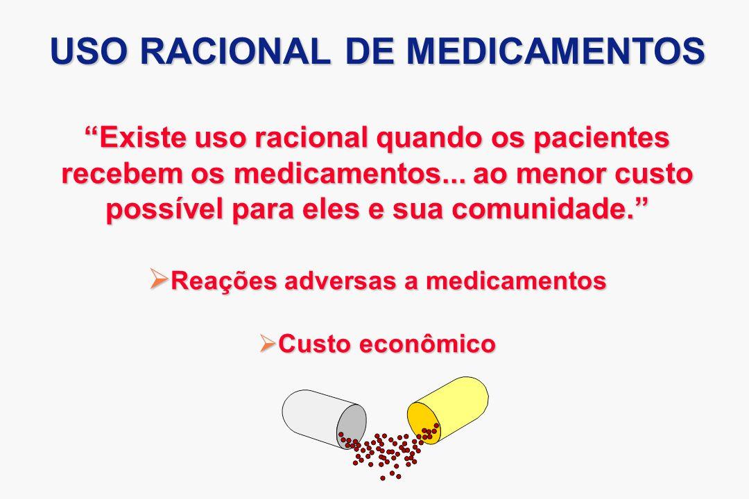 USO RACIONAL DE MEDICAMENTOS Reações adversas a medicamentos