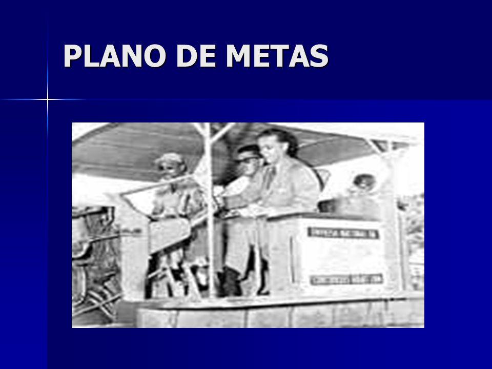 PLANO DE METAS