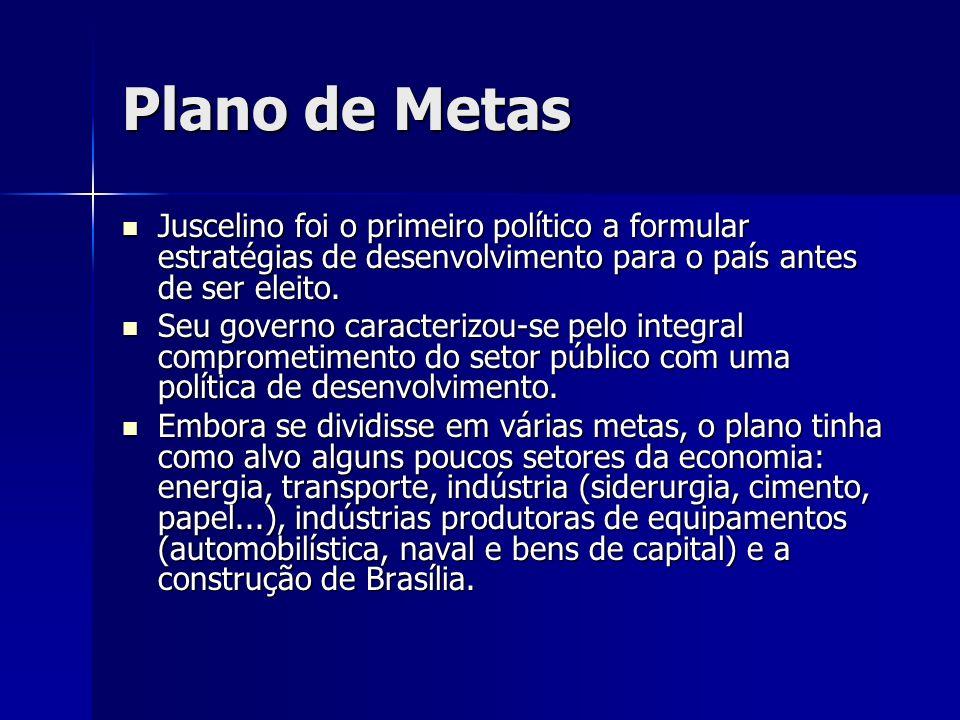 Plano de Metas Juscelino foi o primeiro político a formular estratégias de desenvolvimento para o país antes de ser eleito.