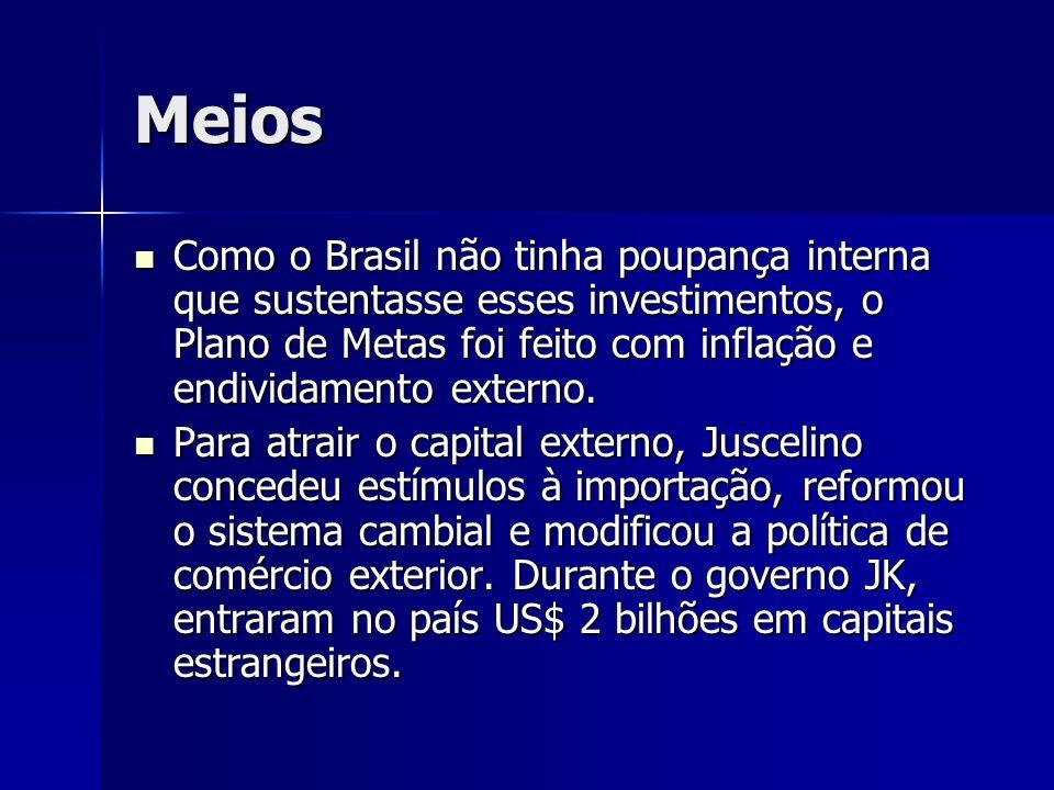 Meios Como o Brasil não tinha poupança interna que sustentasse esses investimentos, o Plano de Metas foi feito com inflação e endividamento externo.