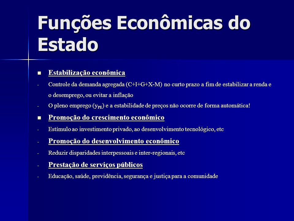 Funções Econômicas do Estado