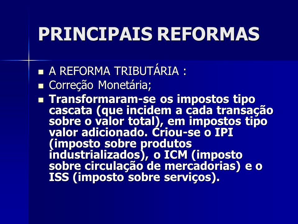 PRINCIPAIS REFORMAS A REFORMA TRIBUTÁRIA : Correção Monetária;