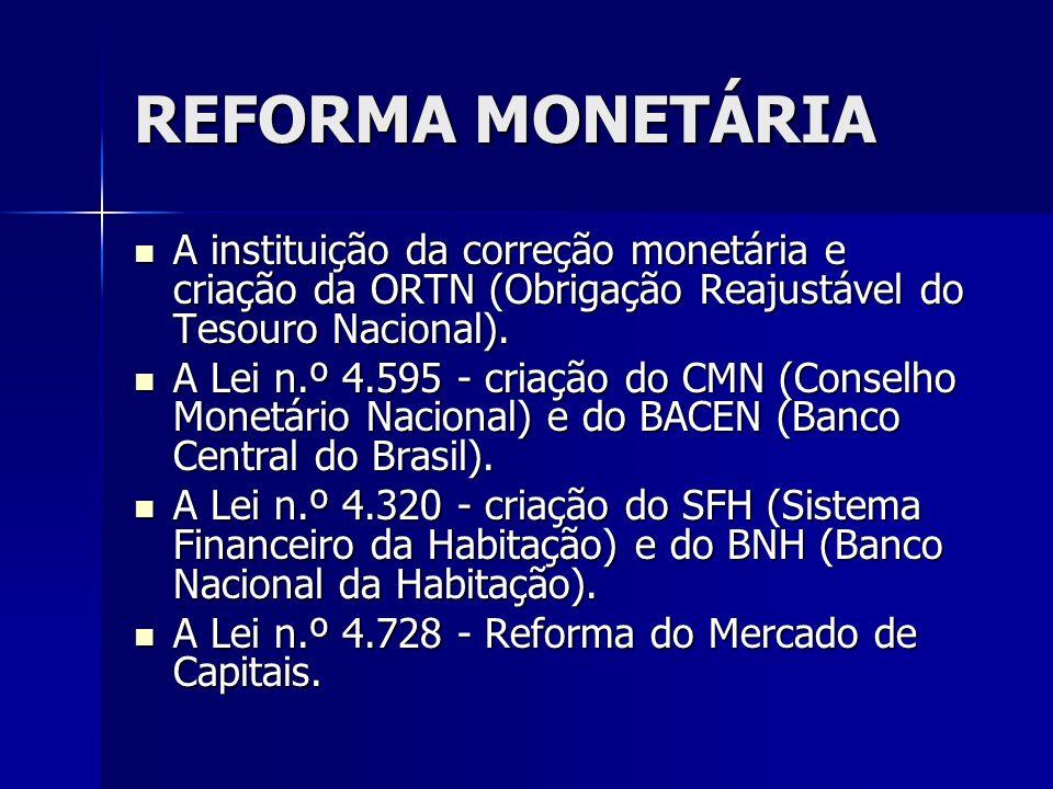 REFORMA MONETÁRIA A instituição da correção monetária e criação da ORTN (Obrigação Reajustável do Tesouro Nacional).