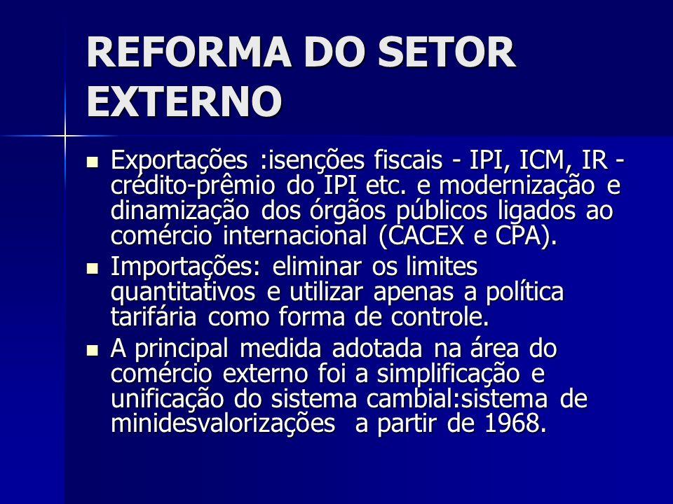 REFORMA DO SETOR EXTERNO