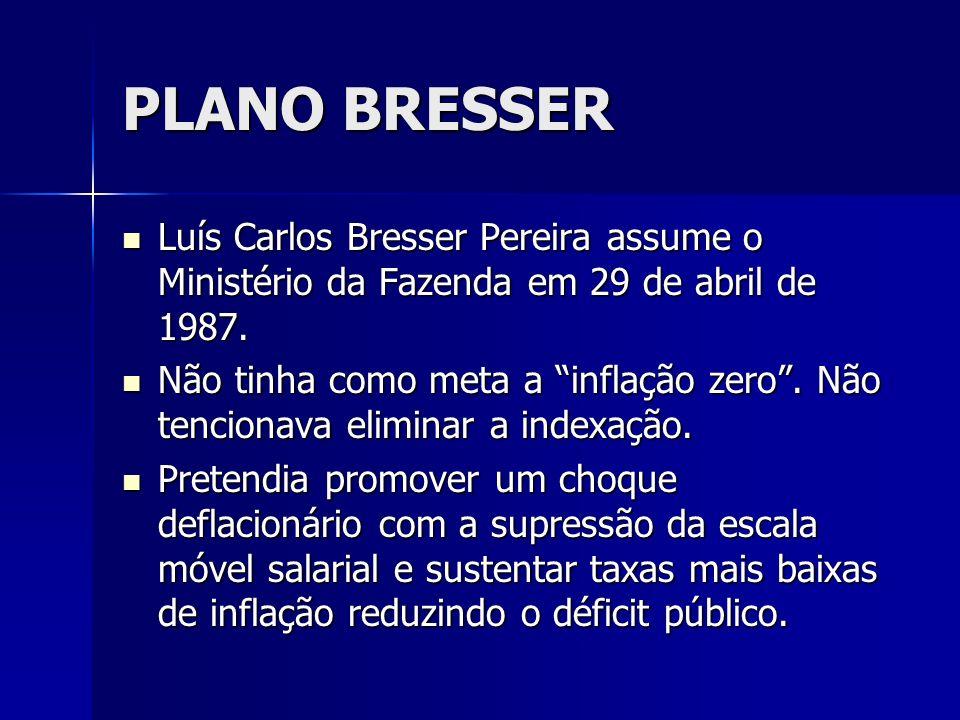 PLANO BRESSER Luís Carlos Bresser Pereira assume o Ministério da Fazenda em 29 de abril de 1987.
