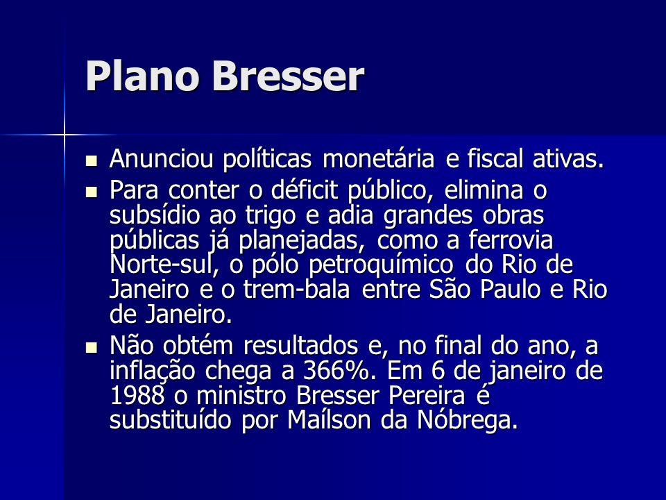 Plano Bresser Anunciou políticas monetária e fiscal ativas.
