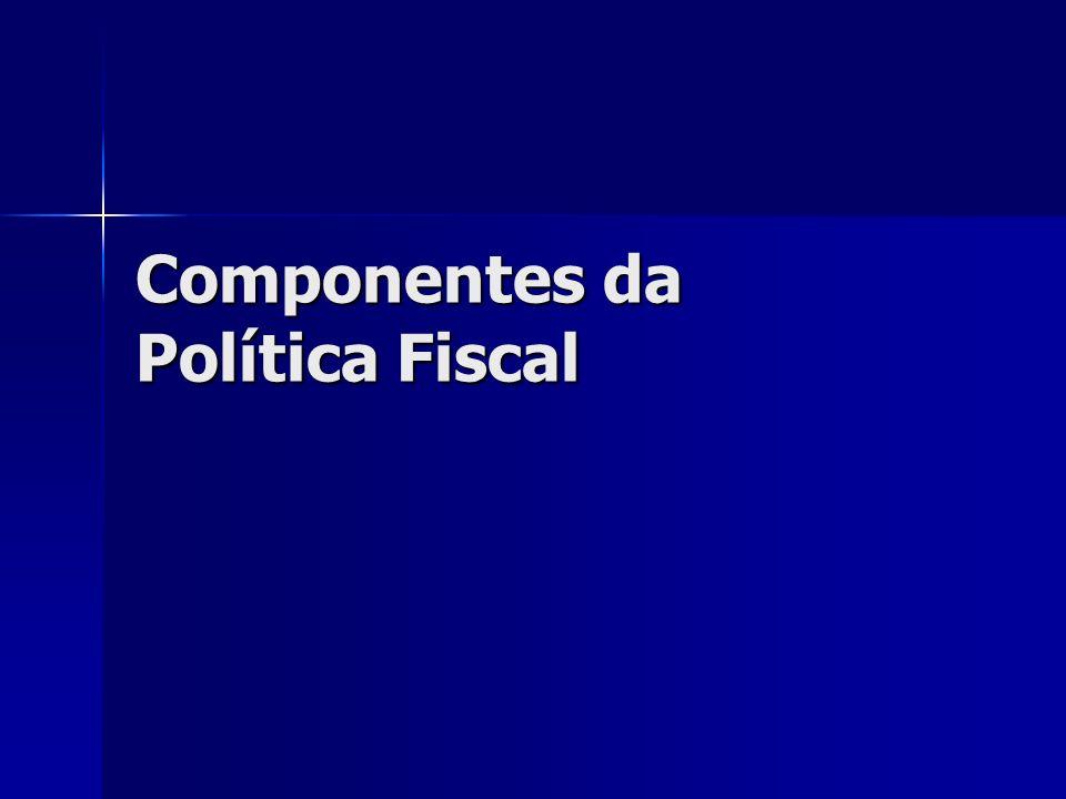 Componentes da Política Fiscal