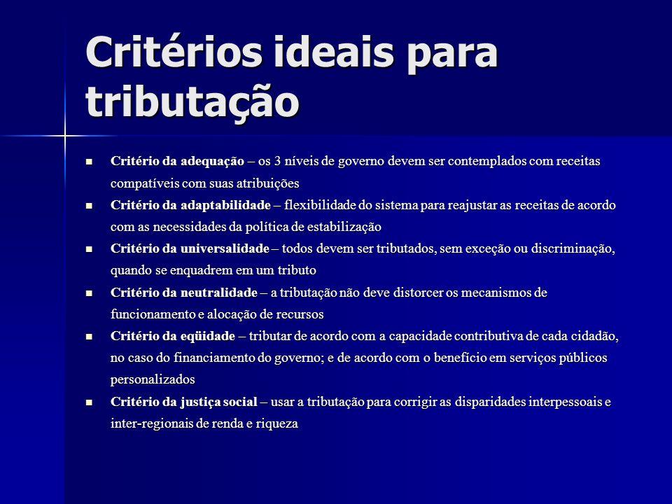 Critérios ideais para tributação